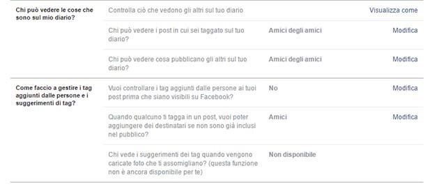 opzioni-diario-facebook