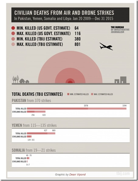Drone kill