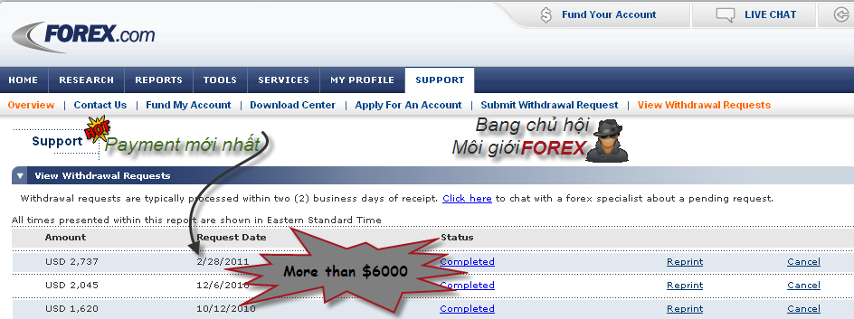 Payment from Forex Affiliate Network-Payment gần nhất vào ngày 28/2/2011