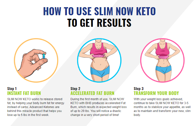 Slim Now Keto Facts and Reviews – Cost, Ingredients and Does It Really  Work? | homify