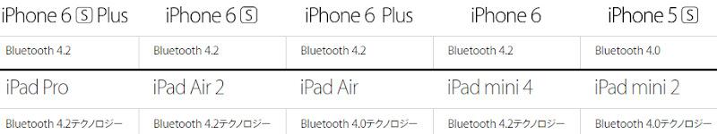 https://lh3.googleusercontent.com/-NtP6AL-VjjE/VhhIwzIdv1I/AAAAAAAAml8/BRoHavPEd5M/s800-Ic42/Bluetooth-4.2-iPhone-iPad.jpg