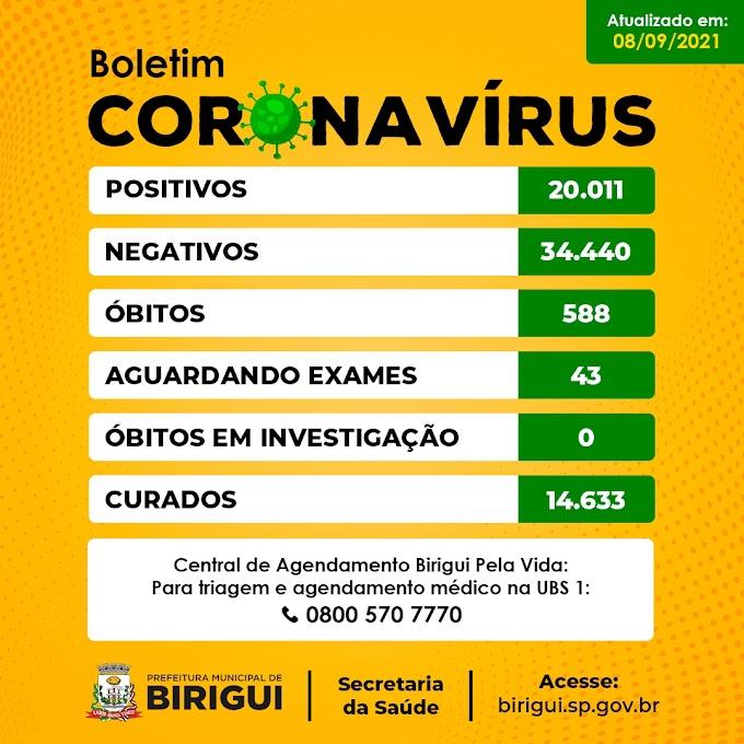 Birigui confirma mais dois óbitos por covid-19