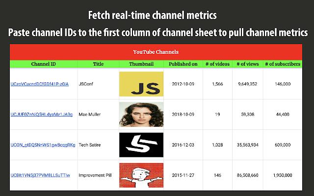 Yt Tracker Youtube Stats Analytics Google Workspace Marketplace