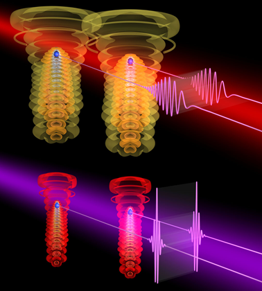 laser infravermelho e ultravioleta
