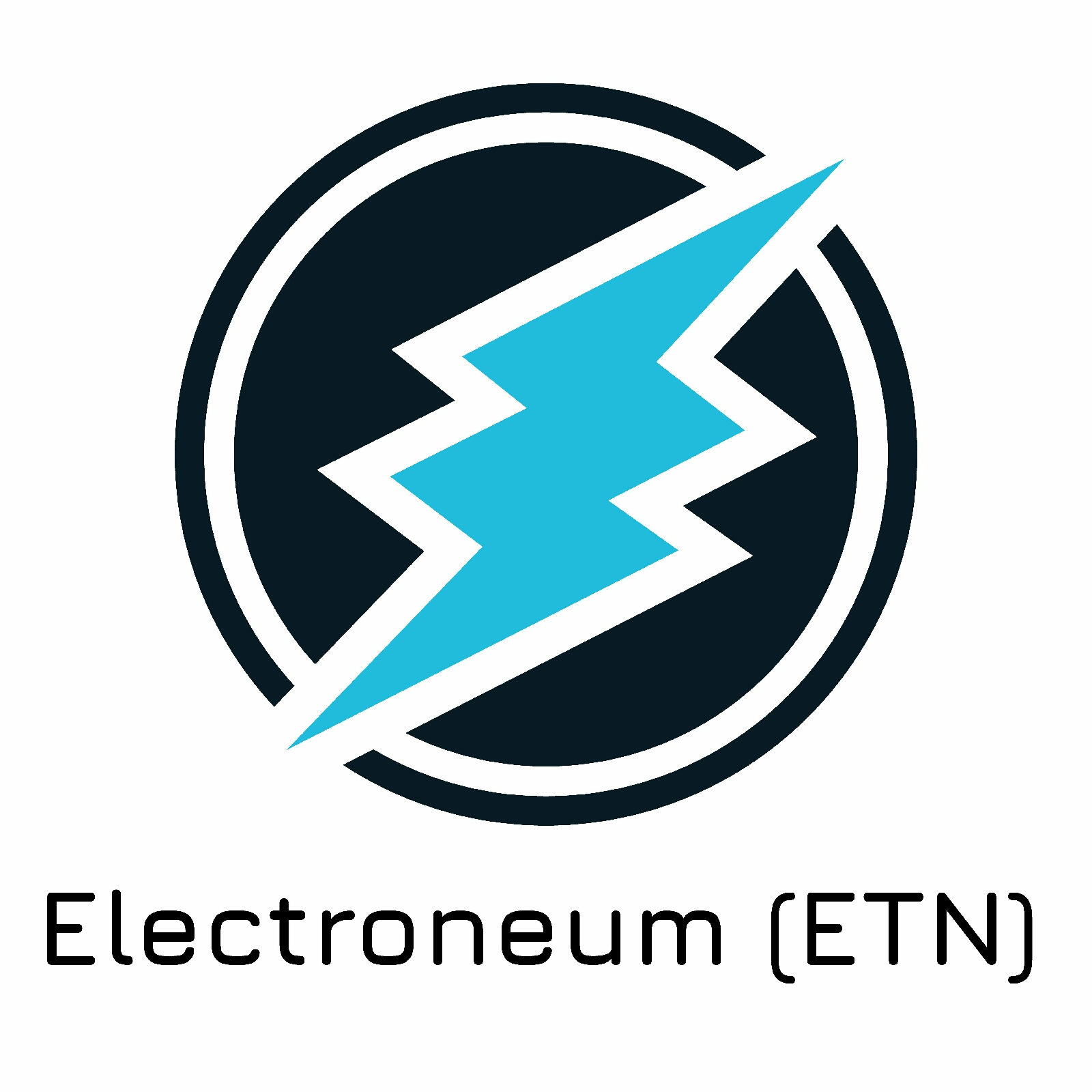 How to get free Electroneum (ETN) in 2020