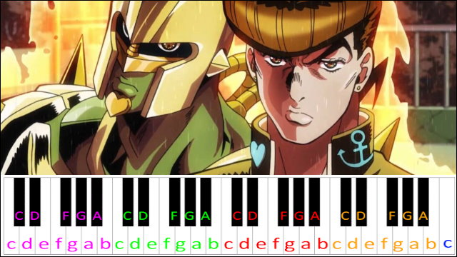 Diamond Is Unbreakable Josuke S Theme Piano Letter Notes