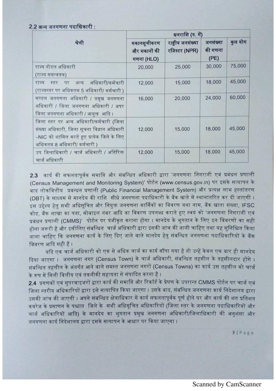 यूपी में जनगणना 2021 में मिलने वाले मानदेय व भुगतान के संबंध में महत्वपूर्ण शासनादेश