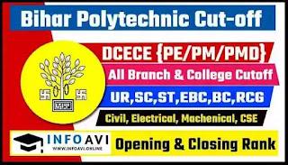Bihar Polytechnic cutoff , Bihar Polytechnic cut off, BIHAR POLYTECHNIC CUT OFF 2020 , Dcece cut off, polytechnic cutoff 2020, bihar polytechnic 2020, infoavi