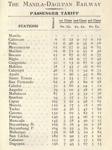 Manila-Dagupan Railway