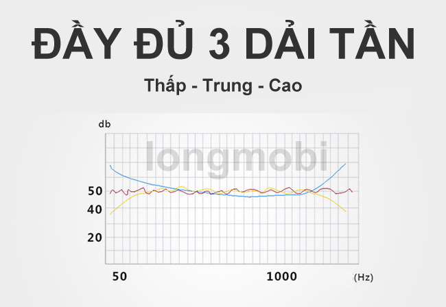 soundbar 5.1 sa 705