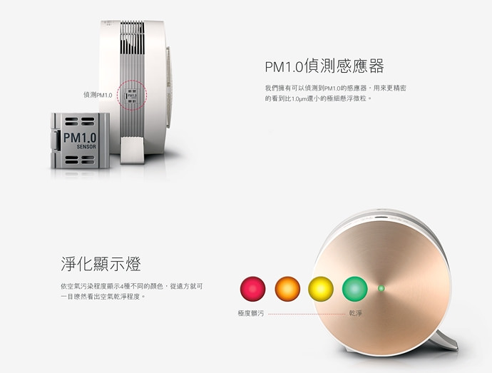 28 LG PuriCare 空氣清淨機 大龍捲蝸牛