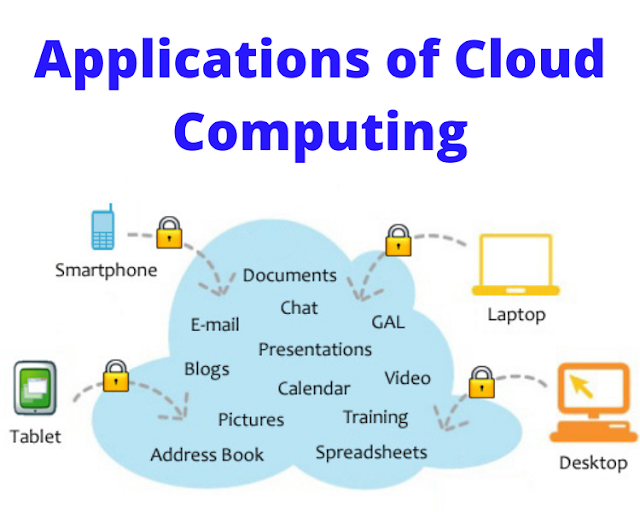 What are the uses or applications of Cloud Computing in Hindi?