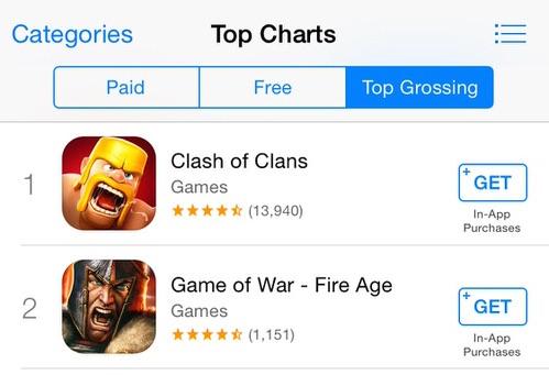 App Storeトップセールス