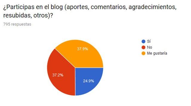 howtoarsenio.blogspot.com