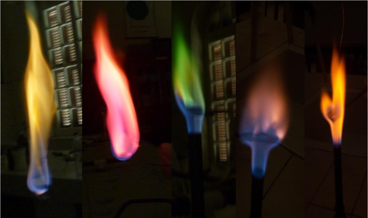 feu d 39 artifice a l exp rience des flammes color es. Black Bedroom Furniture Sets. Home Design Ideas