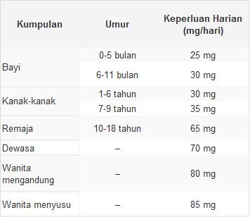 Provital Immuna Plus Dari Mead Johnson Khas Buat Mereka Yang Lebih Berusia