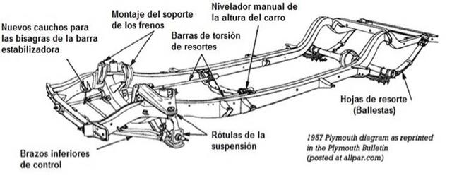 obelisco classic car club cali colombia  historia de los