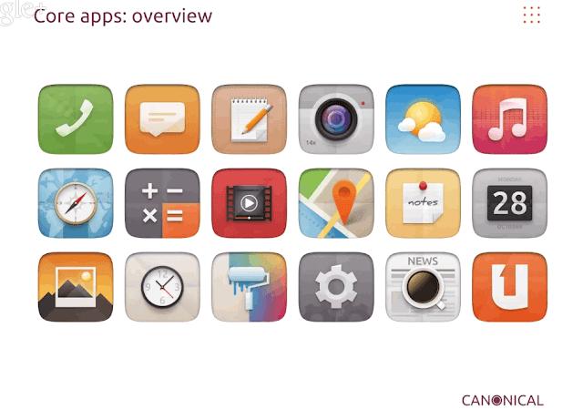 Cambiar el tipo de vista y el tamaño de los iconos de Nautilus en Ubuntu