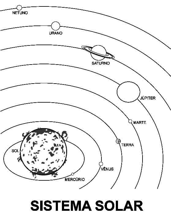 7    Observe Na Figura Do Sistema Solar Os Nomes Dos Pla As