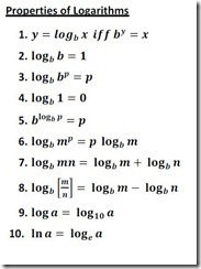 logarithms important formulaes for SSC