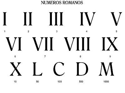 Resultado de imagen de los numeros romanos