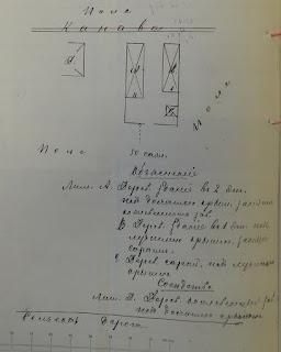 Схема расположения строений кожзавода М.А, Абрамова