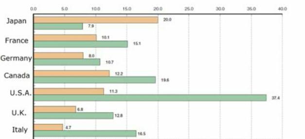 Benarkah Ada Trend Bunuh Diri di Kalangan Anak Muda Jepang di Tahun 2020?