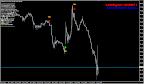 2011-08-01_2357  USD-JPY M15