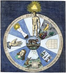 From Titlepage Robert Fludd Utriusque Cosmi Historia 1620, Alchemical And Hermetic Emblems 2