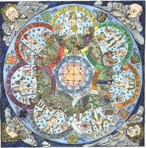 15th Century Astrological Woodcut, Alchemical And Hermetic Emblems 2