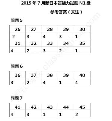 Đáp án thi năng lực tiếng Nhật JLPT N1 năm 2015 ngữ pháp