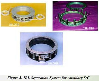 ISRO Ball Lock - IBL System