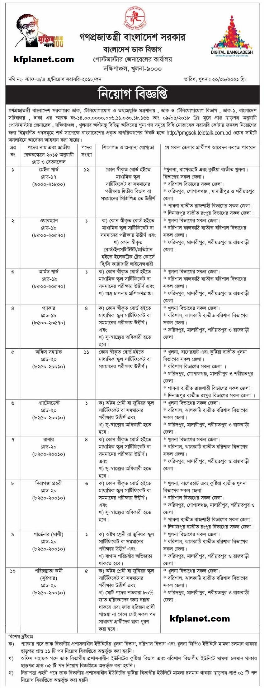 পোস্টমাস্টার জেনারেল এর কার্যালয় খুলনা নিয়োগ ২০২১ - Postmaster General's Office Khulna Job Circular 2021 - Dak bivag noyog biggpti 2021