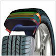 Goodyear EfficientGrip 185/65 R15 88T