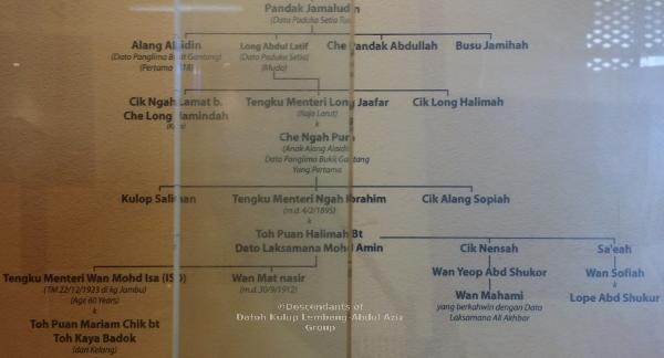 Noticeboard at Matang Museum