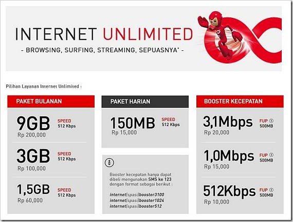 Paket Internet Unlimited Smarfren