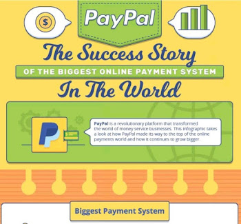 Guest Post: Differences between PayPal business and PayPal personal