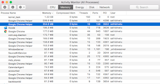 Google chrome helper utilizing more memory when using