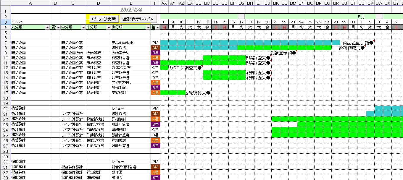 3-3)日程管理表サンプル例 - 簡単エクセル日程表