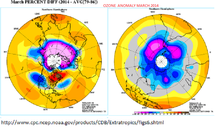 ozone anomlaies global march 2014