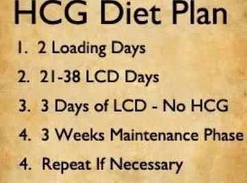 HCG Diet All Phases
