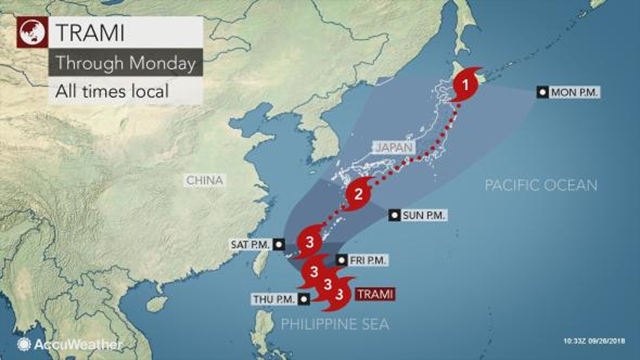 Predicted track of Super Typhoon Trami, 26 September 2018. Graphic: AccuWeather