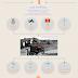 Infographie du blog