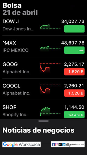 #Shopify  #GoogleCloudPartner