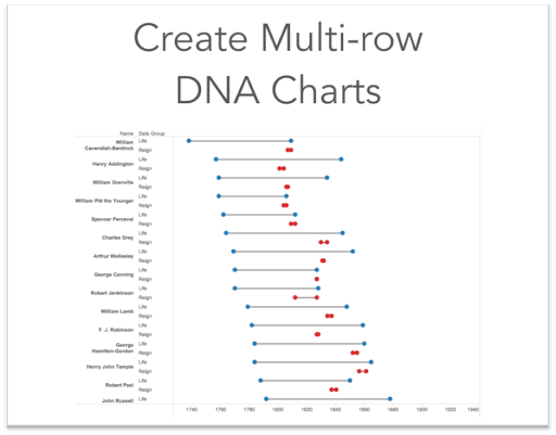 Tableau Tip Tuesday: How to Create Multi-row DNA Charts