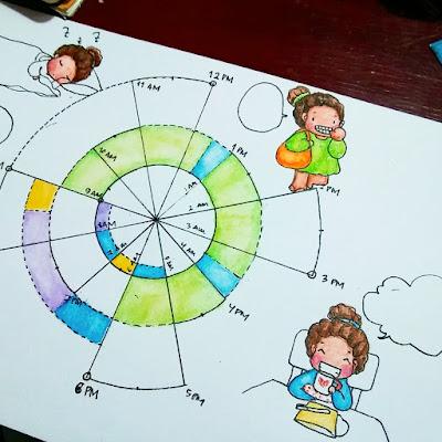 time management by ewafebri