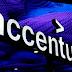 Accenture Recruiting CA,CWA,CS Inter,B.Com/M.Com Freshers & Experienced