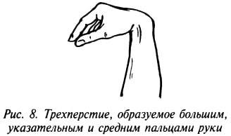 Трехперстие, образуемое большим, указательным и средним пальцами руки
