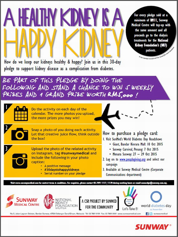 Happy Kidneys Challenge