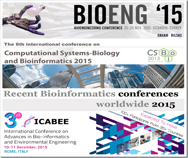 Recent Bioinformatics conferences worldwide 2015